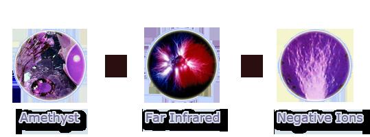biomatdiagram